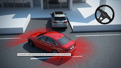 Park Assist incl. Audi parking system plus