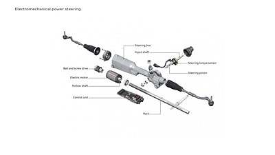 Electromechanical power steering